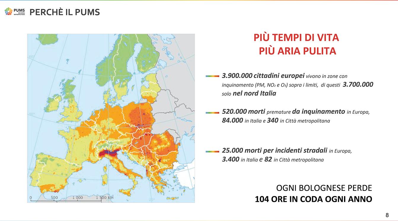 Più tempi di vita, più aria pulita.  3,9M cittadini europei in zone con inquinamento sopra i limiti, 3,7M nel nord Italia - 520000 morti da inquinamento in Europa, 340 in Città Metr. - 25000 morti in incidenti stadali in Europa, 82 in Città Metr. - ogni Bolognese perde 104 ore in coda ogni anno