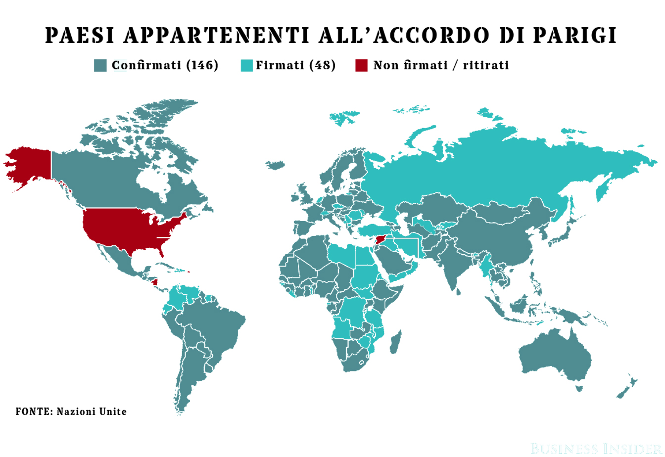 Paesi appartenenti all'Accordo di Parigi