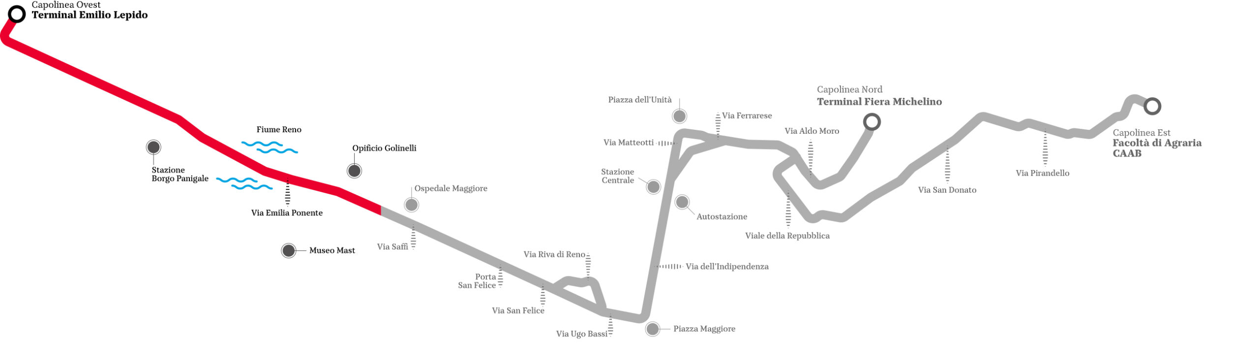 Borgo Panigale – Reno